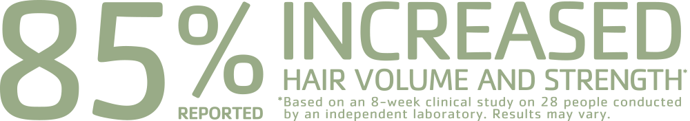 85 percent reported increased hair volume and strength based on an 8-week clinical study on 28 people conducted by an independent laboratory result may vary
